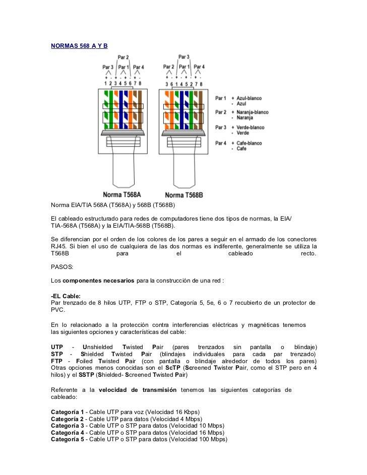 NORM AS 568 A Y BNorma EIA/TIA 568A (T568A) y 568B (T568B)El cableado estructurado para redes de computadores tiene dos ti...