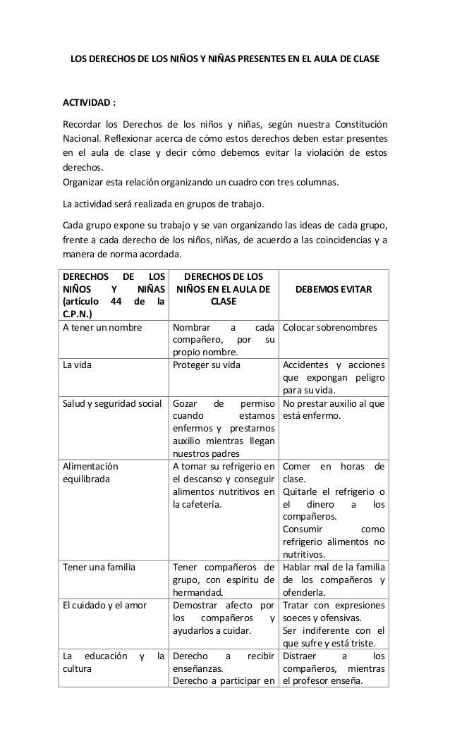 LOS DERECHOS DE LOS NIÑOS Y NIÑAS PRESENTES EN EL AULA DE CLASE  ACTIVIDAD : Recordar los Derechos de los niños y niñas, s...
