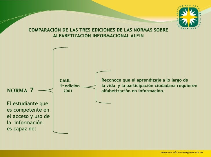 COMPARACIÓN DE LAS TRES EDICIONES DE LAS NORMAS SOBRE                 ALFABETIZACIÓN INFORMACIONAL ALFIN                  ...