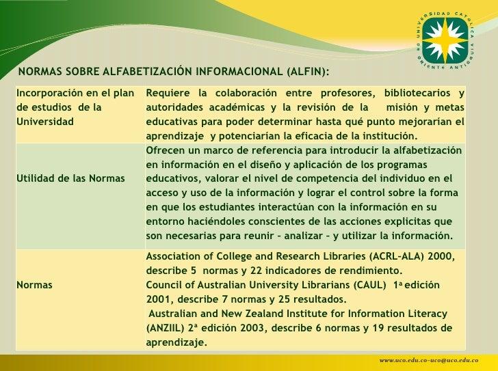 NORMAS SOBRE ALFABETIZACIÓN INFORMACIONAL (ALFIN):Incorporación en el plan   Requiere la colaboración entre profesores, bi...