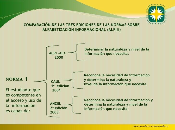 COMPARACIÓN DE LAS TRES EDICIONES DE LAS NORMAS SOBRE                ALFABETIZACIÓN INFORMACIONAL (ALFIN)                 ...