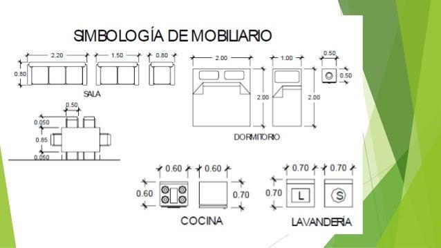 Normas para el dibujo de planos for Medidas de muebles en planta