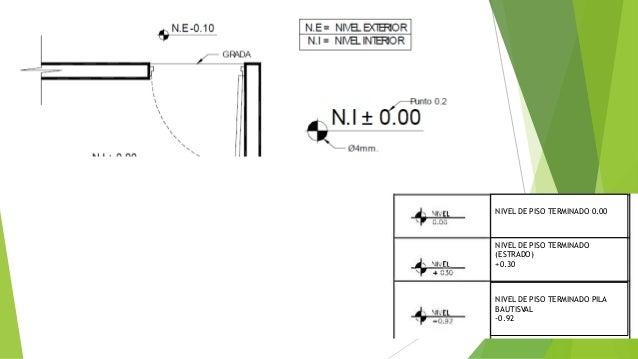 Normas para el dibujo de planos for Niveles en planos arquitectonicos