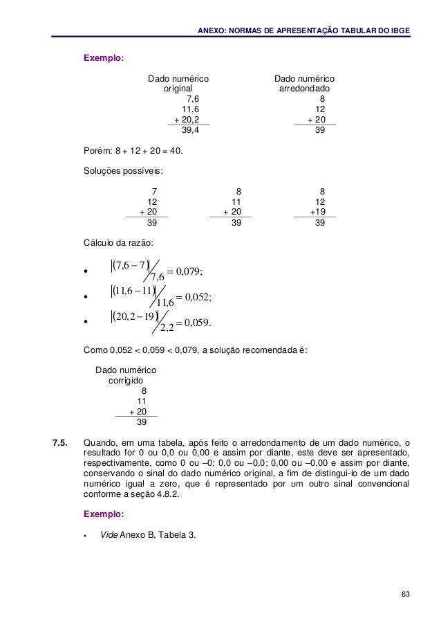 ANEXO: NORMAS DE APRESENTAÇÃO TABULAR DO IBGE 63 Exemplo: Dado numérico original Dado numérico arredondado 7,6 8 11,6 12 +...