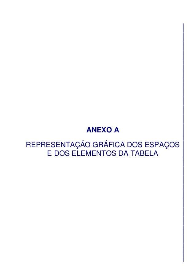 ANEXO A REPRESENTAÇÃO GRÁFICA DOS ESPAÇOS E DOS ELEMENTOS DA TABELA