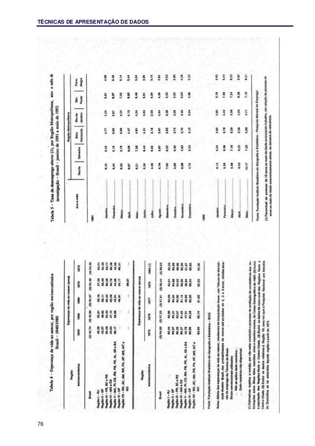 TÉCNICAS DE APRESENTAÇÃO DE DADOS 76