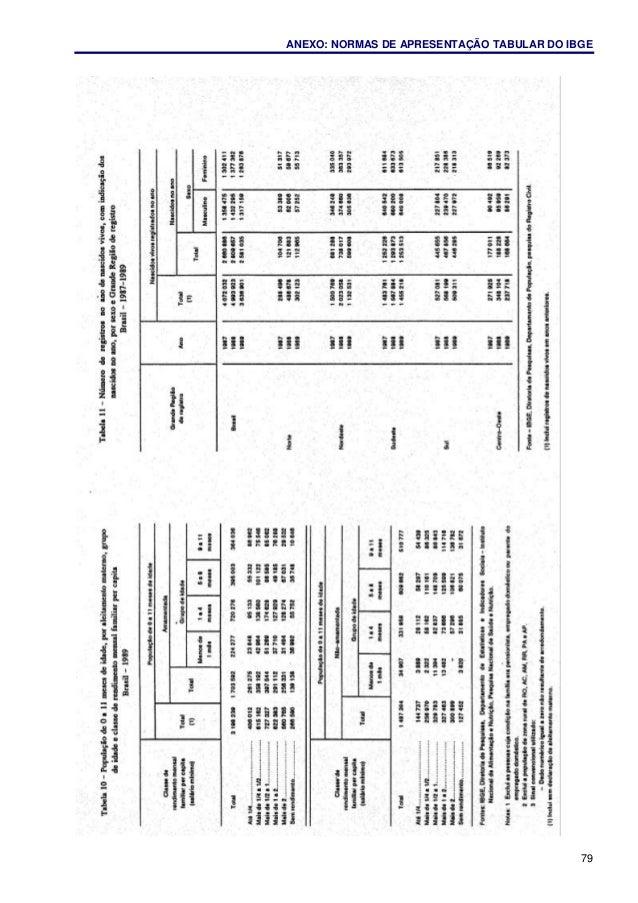 ANEXO: NORMAS DE APRESENTAÇÃO TABULAR DO IBGE 79
