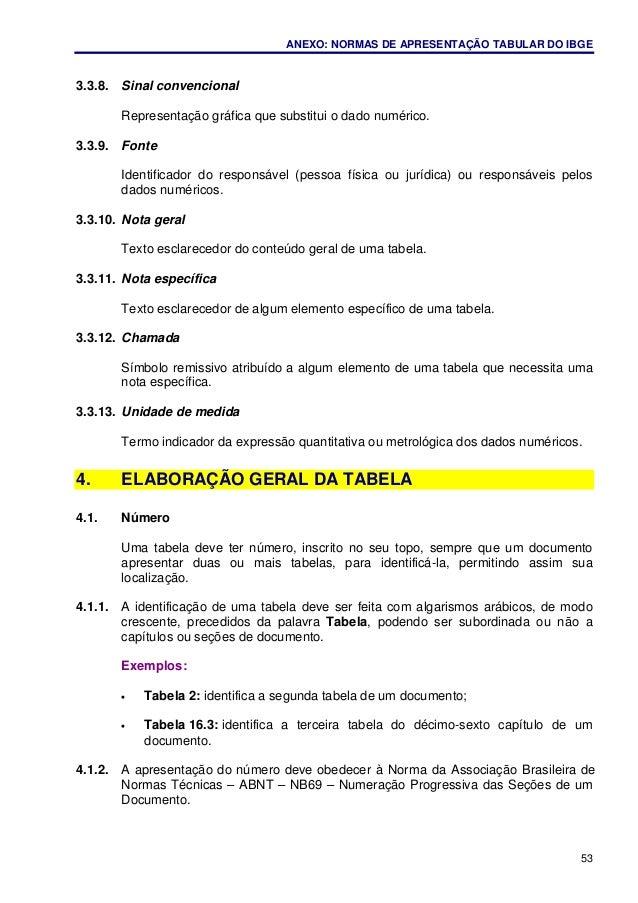 ANEXO: NORMAS DE APRESENTAÇÃO TABULAR DO IBGE 53 3.3.8. Sinal convencional Representação gráfica que substitui o dado numé...