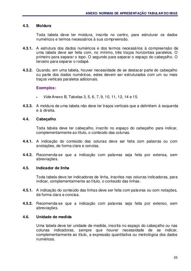 ANEXO: NORMAS DE APRESENTAÇÃO TABULAR DO IBGE 55 4.3. Moldura Toda tabela deve ter moldura, inscrita no centro, para estru...