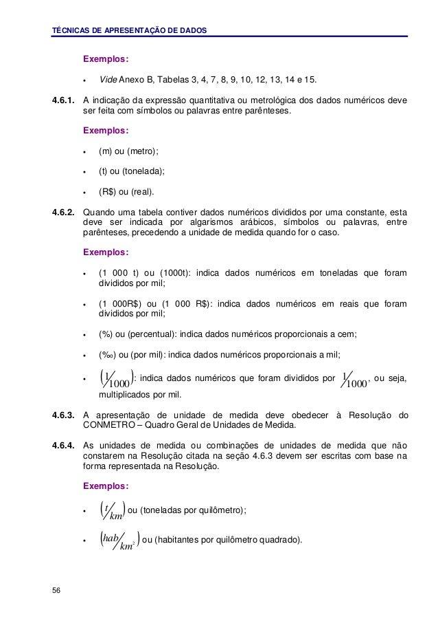 TÉCNICAS DE APRESENTAÇÃO DE DADOS 56 Exemplos: • Vide Anexo B, Tabelas 3, 4, 7, 8, 9, 10, 12, 13, 14 e 15. 4.6.1. A indica...