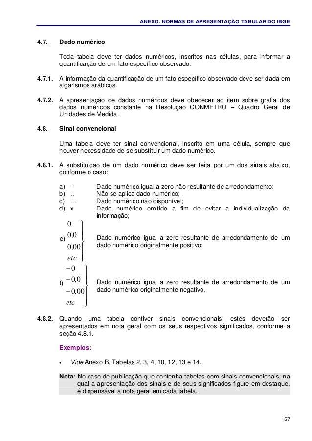 ANEXO: NORMAS DE APRESENTAÇÃO TABULAR DO IBGE 57 4.7. Dado numérico Toda tabela deve ter dados numéricos, inscritos nas cé...