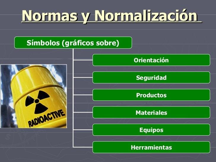 Normas y Normalización  Símbolos  (gráficos sobre) Orientación Seguridad Productos Equipos Materiales Herramientas