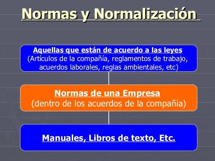 Normas y Normalización  Aquellas que están de acuerdo a las leyes   (Artículos de la compañía, reglamentos de trabajo,  ac...