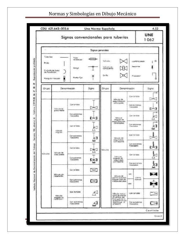 Normas y simbolog as en dibujo mec nico for Normas para planos arquitectonicos