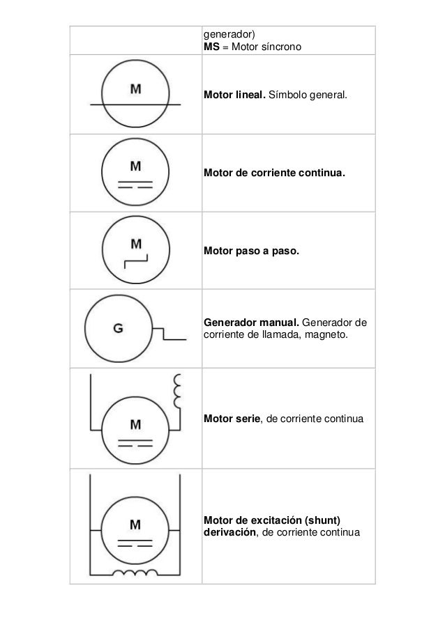 Normas y simbolos de controles electricos 1 - Generador de corriente ...