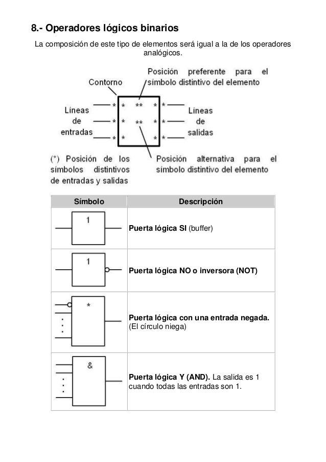 Normas y simbolos de controles electricos (1)