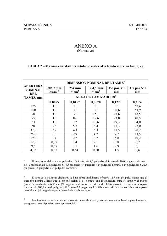 NORMA TÉCNICA NTP 400.012 PERUANA 12 de 14 ANEXO A (Normativo) TABLA 2 – Máxima cantidad permitida de material retenido so...