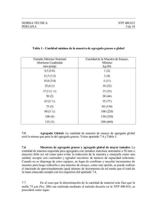 NORMA TÉCNICA NTP 400.012 PERUANA 5 de 14 Tabla 1 - Cantidad mínima de la muestra de agregado grueso o global Tamaño Máxim...