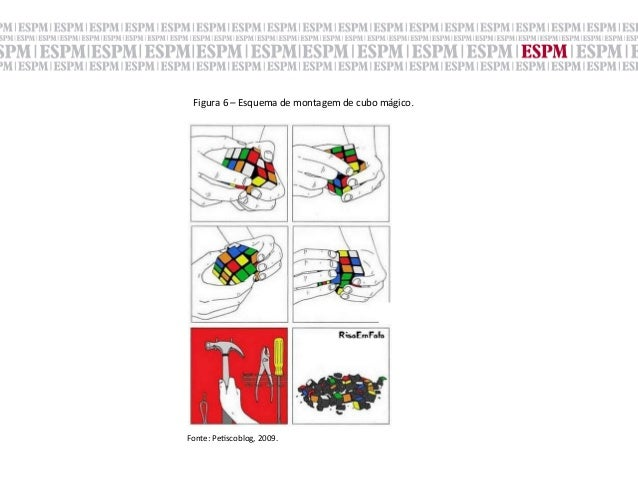 Figura 6 – Esquema de montagem de cubo mágico.Fonte: PeGscoblog, 2009.