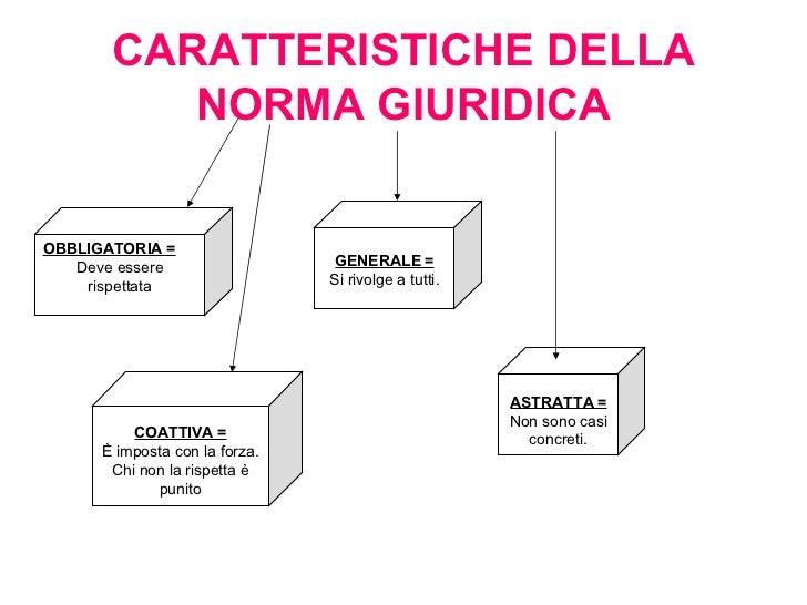 Divieto Di Sosta - Forever