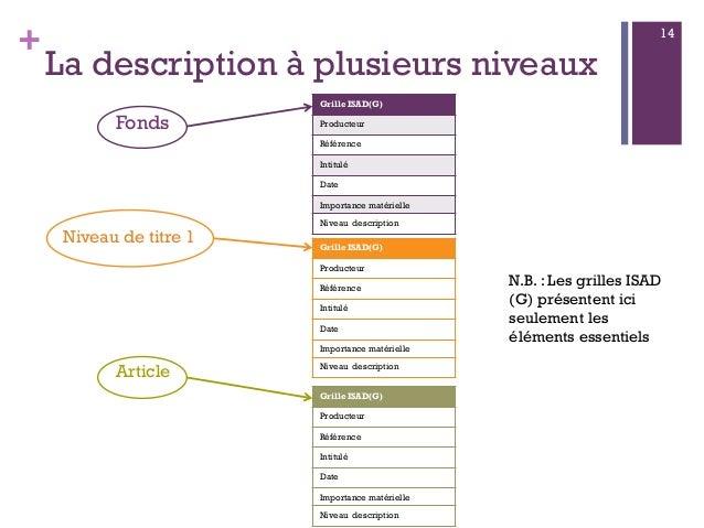 + La description à plusieurs niveaux Fonds Niveau de titre 1 Article 14 Grille ISAD(G) Producteur Référence Intitulé Date ...