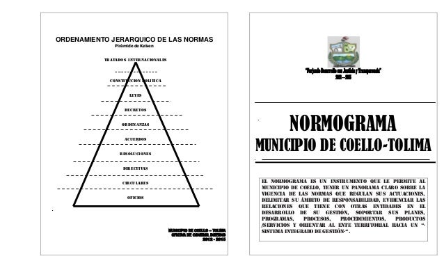 ORDENAMIENTO JERARQUICO DE LAS NORMAS Pirámide de Kelsen TRATADOS INTERNACIONALES CONSTITUCION POLITICA LEYES DECRETOS ORD...