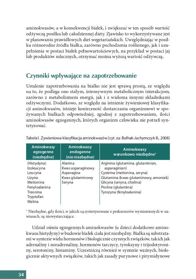 Normy Zywienia Dla Populacji Polskiej Nowelizacja 2012