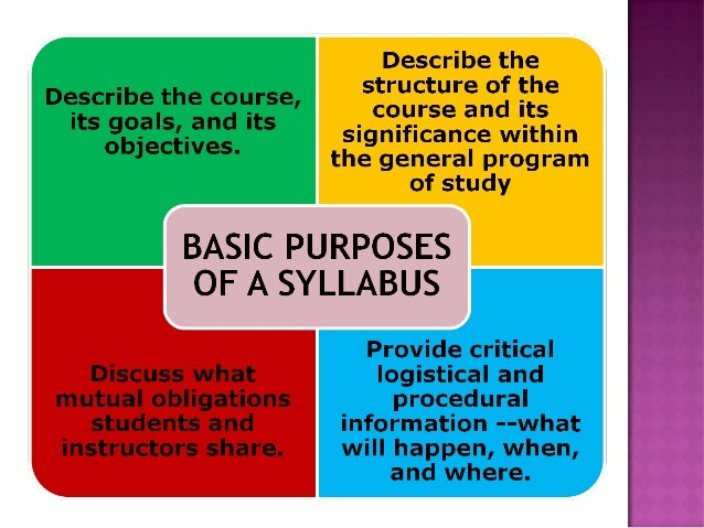 system analysis and design learning outcome What is instructional design  systems design, is the analysis of learning needs and systematic  and their impact on student learning outcomes.