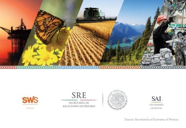 sws.ms sai.com.mx Source: Secretariat of Economy of Mexico