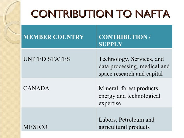 nafta the good the bad and But then he got a nice call from justin trudeau, canada's prime  even so, mr  trump insisted, nafta has been very unfair to the united states.