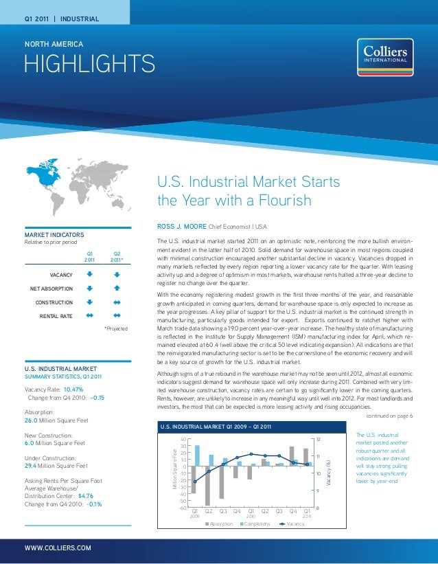 HIGHLIGHTS NORTH AMERICA www.colliers.com Q1 2011 | Industrial Ross J. Moore Chief Economist | USA The U.S. industrial mar...