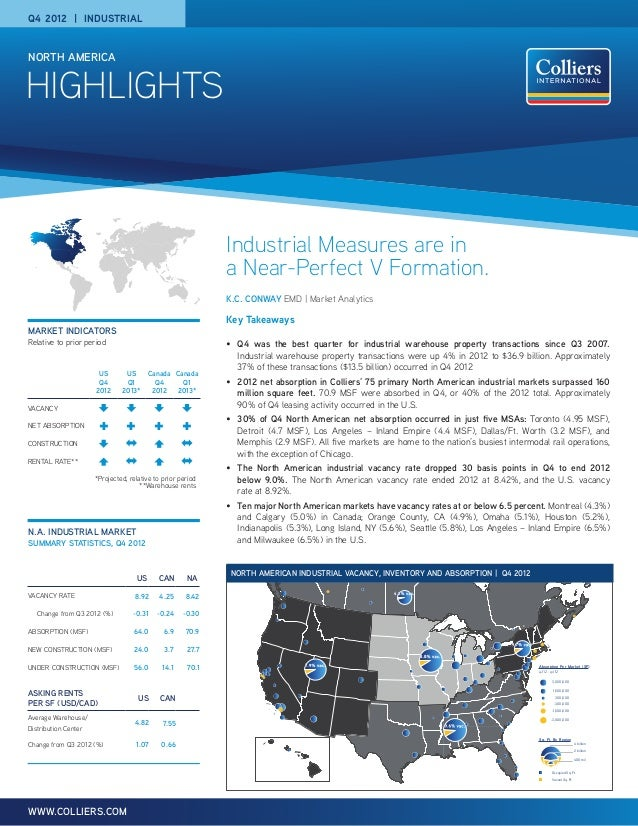 Q4 2012 | INDUSTRIALNORTH AMERICAHIGHLIGHTS                                                             Industrial Measure...