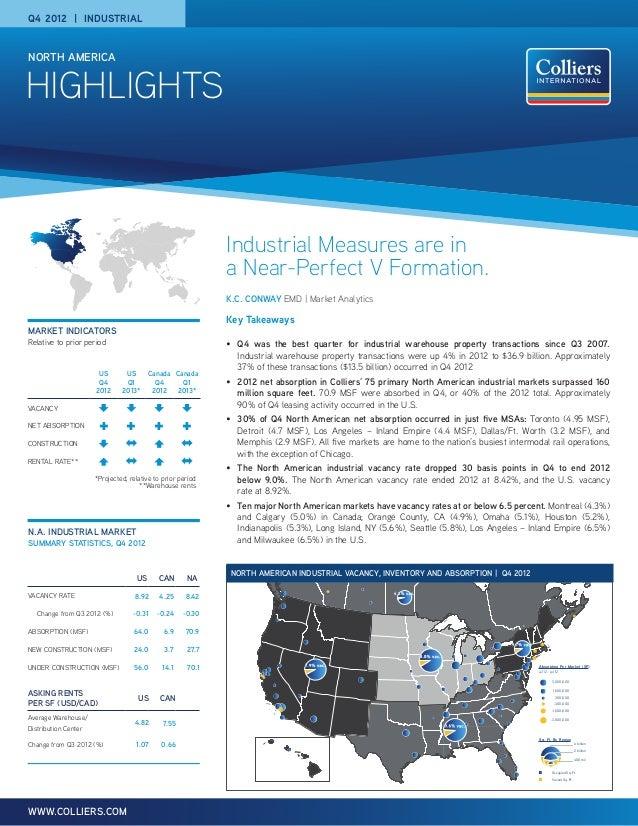 Q4 2012 | INDUSTRIALNORTH AMERICAHIGHLIGHTS                                                             Industrial Measure...