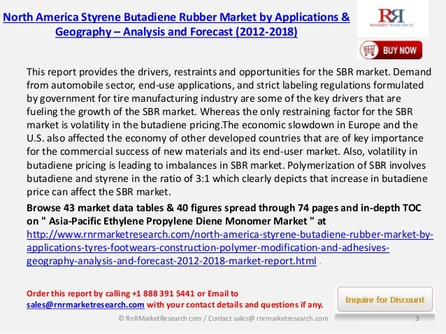 North America Styrene Butadiene Rubber Market Trends 2018 by Opportunities and Application (Tires,Polymer Modification, Adhesives)  Slide 3