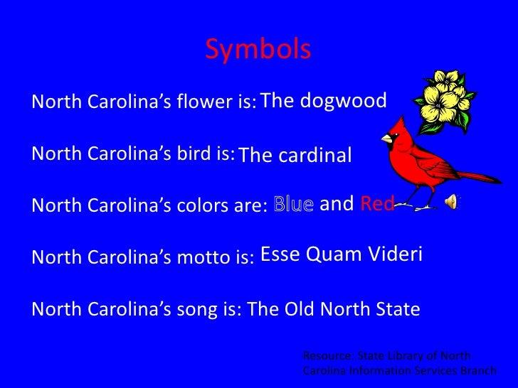 North Carolina Facts