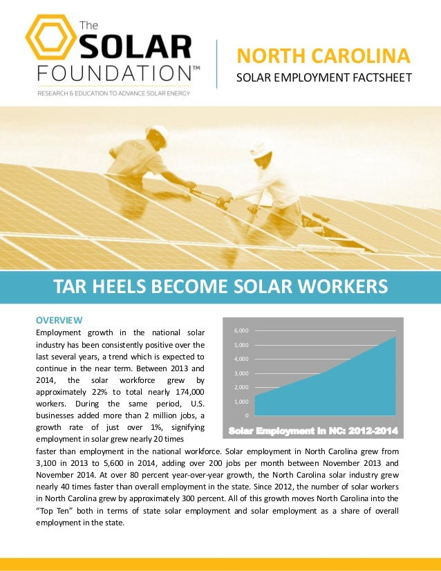NORTH CAROLINA SOLAR EMPLOYMENT FACTSHEET OVERVIEW Employment growth in the national solar industry has been consistently ...