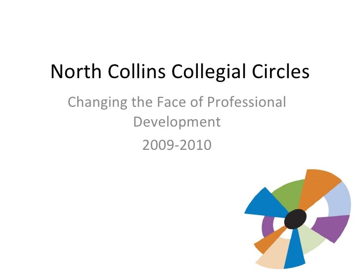 North Collins Collegial Circles Changing the Face of Professional Development 2009-2010