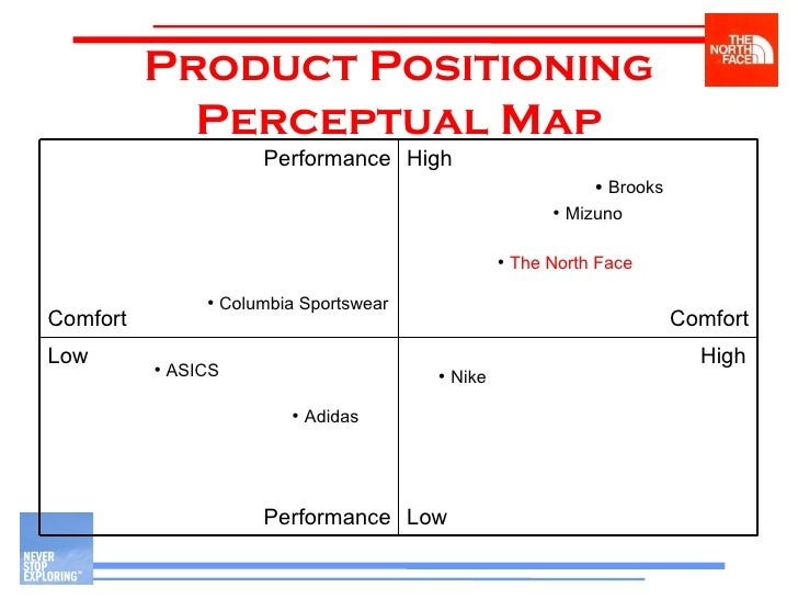 nike perceptual map Online portfolio featuring the work of american sculptor michael murphy.