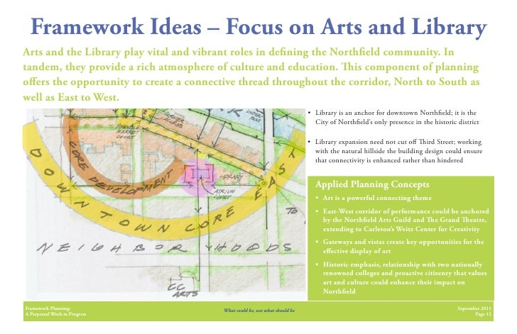 Framework Ideas – Focus on Arts and LibraryArts and the Library play vital and vibrant roles in de ning the North eld comm...