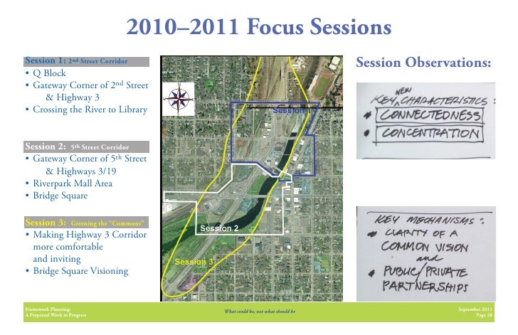 2010–2011 Focus SessionsSession 1: 2nd Street Corridor                                             Session Observations:• ...