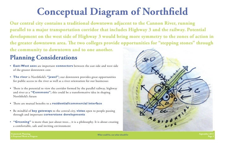 Conceptual Diagram of North eldOur central city contains a traditional downtown adjacent to the Cannon River, runningparal...