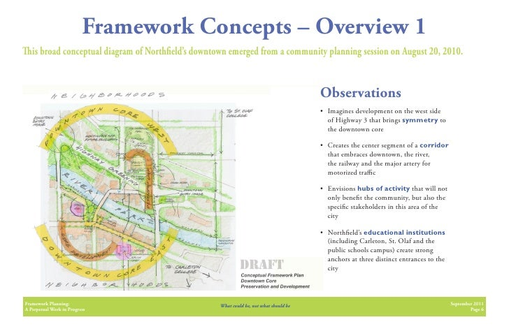 Framework Concepts – Overview 1   is broad conceptual diagram of North eld's downtown emerged from a community planning se...