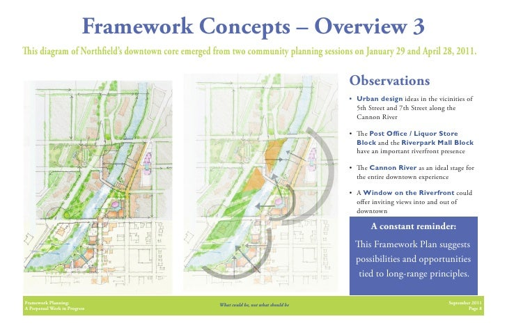 Framework Concepts – Overview 3   is diagram of North eld's downtown core emerged from two community planning sessions on ...