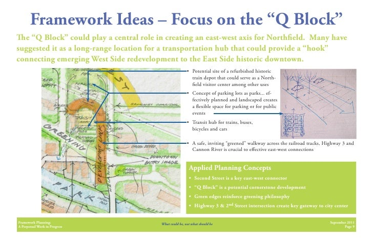 """Framework Ideas – Focus on the """"Q Block""""  e """"Q Block"""" could play a central role in creating an east-west axis for North el..."""