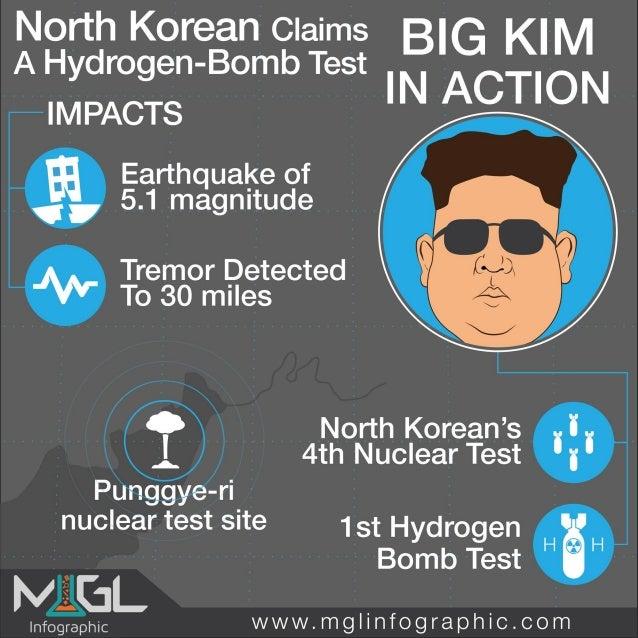 Image result for north korea hydrogen bomb