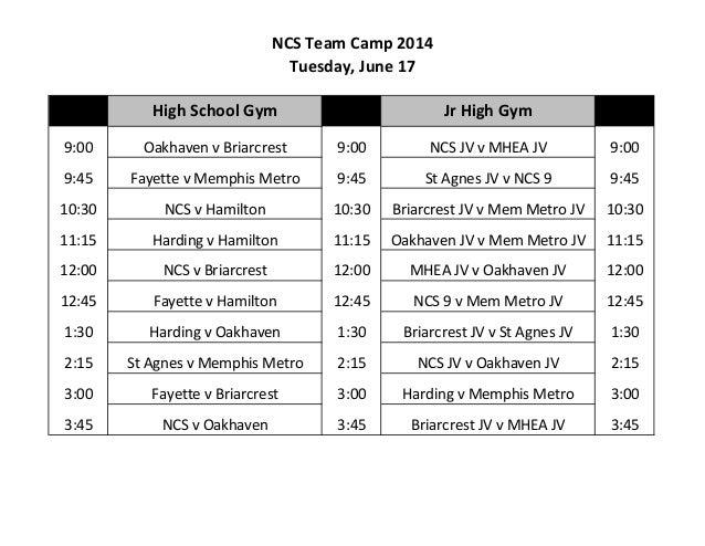 NCS Team Camp 2014 Tuesday, June 17 9:00 9:00 9:00 9:45 9:45 9:45 10:30 10:30 10:30 11:15 11:15 11:15 12:00 12:00 12:00 12...