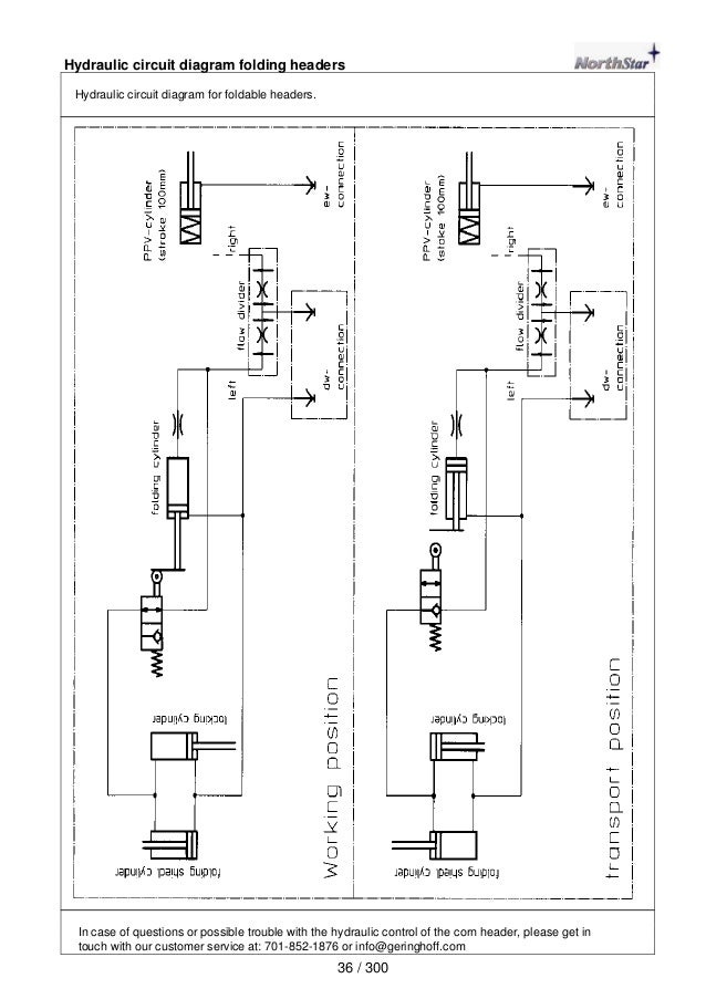 geringhoff north star operating instructions manual 53 638?cb=1469447675 geringhoff north star operating instructions manual northstar generator wiring diagram at n-0.co