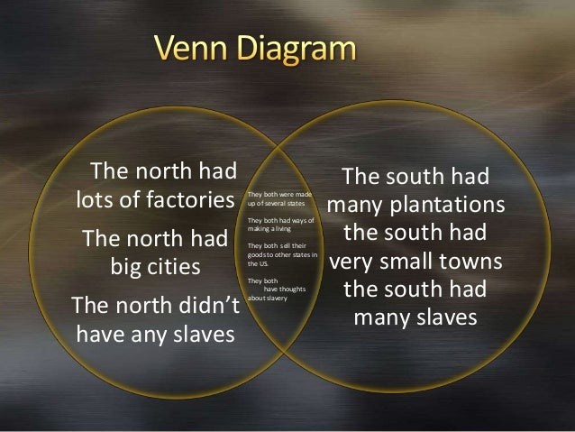 the economies of south and north during and after the american civil war Economy and the civil war constrasting economics of the north and south   primarily agricultural in the years before, during and immediately after the civil  war  the southern economy, however, was built on the labor of african  american.