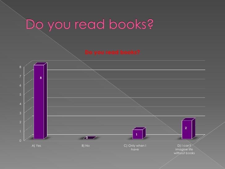 Do you read books?<br />