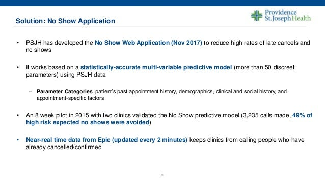 """Reducing No-shows and Late Cancelations in Healthcare Enterprise"""" - Shervin Majd, Ph.D Slide 3"""